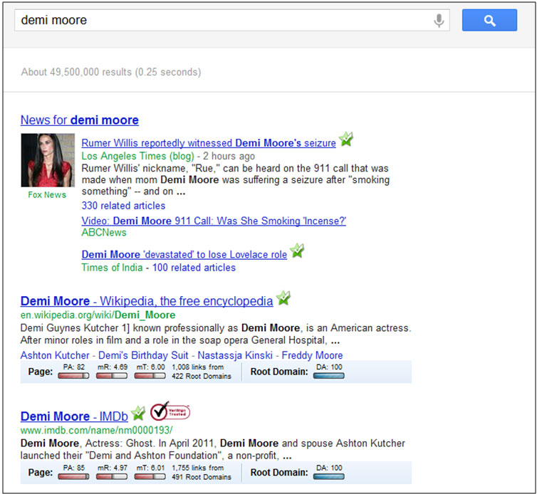 Demi Moore Topic Page