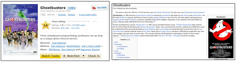 Ghostbusters Topic Page